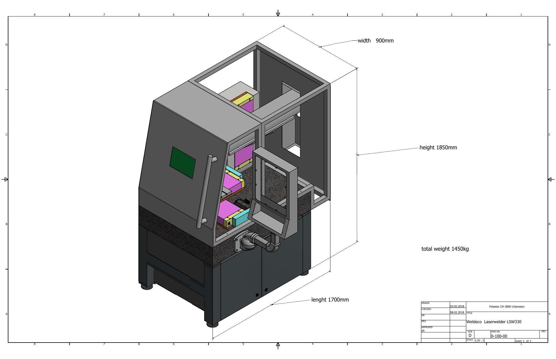 weldeco_sizes